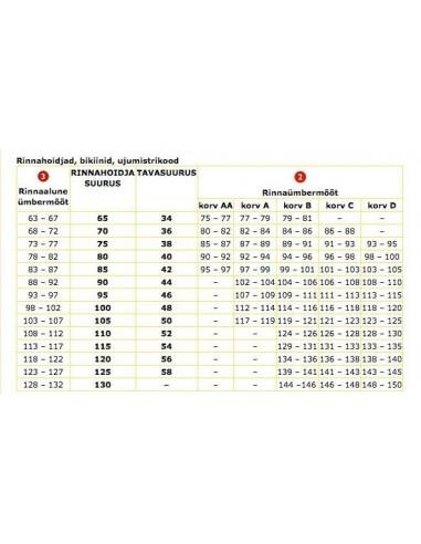 Bruno Banani päevitused, s. 40A/B (80A/B), 42C/D (85C/D)