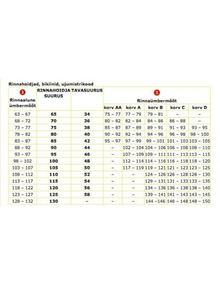 s.Oliver  kolmnurksed päevitused, s. 42C/D (85C/D)