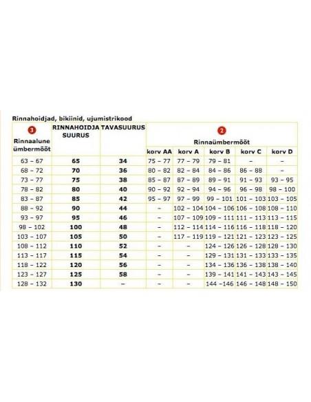 Sunseeker trikoo, s. 36A/B (70A/B), 38A/B (75A/B)