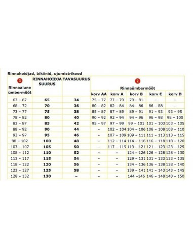 Sunseeker päevitused, 38A/B (75A/B)